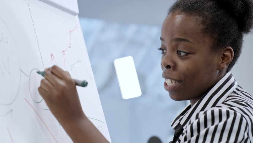 Female African business coach explaining line graphs on whiteboard while giving presentation in office | Shutterstock HD Video #1007036104