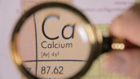 A hand moving a lens magnifier over a defocused board (a periodic table) and revealing the chemical element name, symbol and scientific properties of Ca, Calcium.