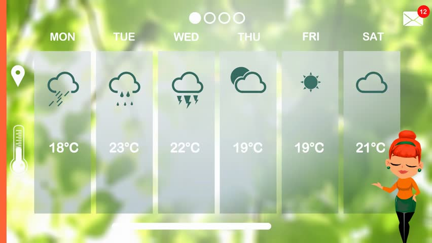 Weather forecast in vector animation | Shutterstock HD Video #1015784314
