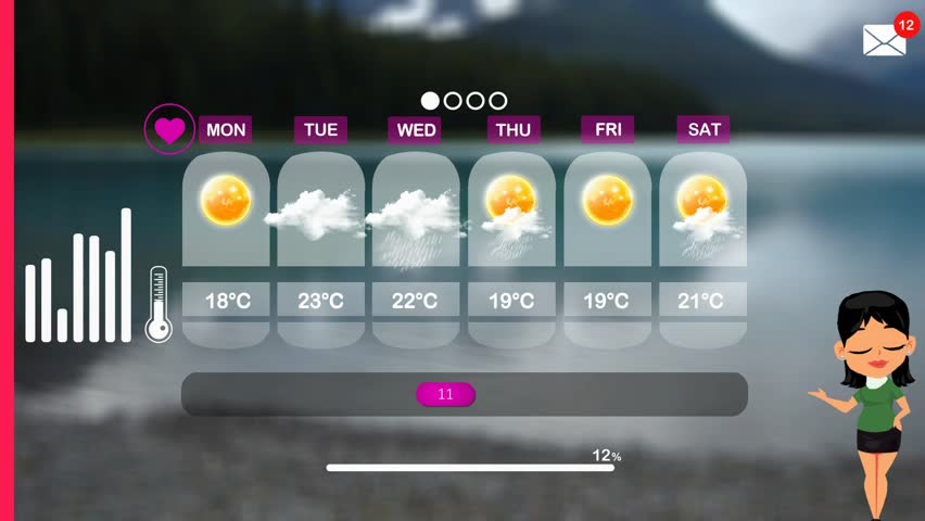 Weather forecast in vector animation | Shutterstock HD Video #1015863934