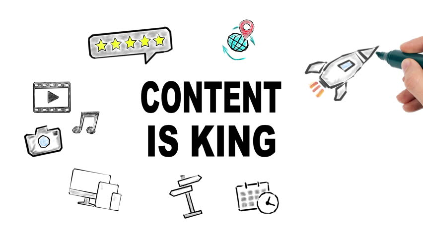 content is king internet and social media concept, illustration in motion, hand drawing related icons