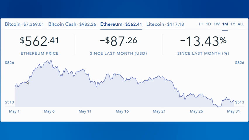 real time crypto value