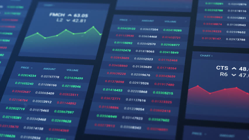 Financial charts and diagrams and stock numbers 4k animation