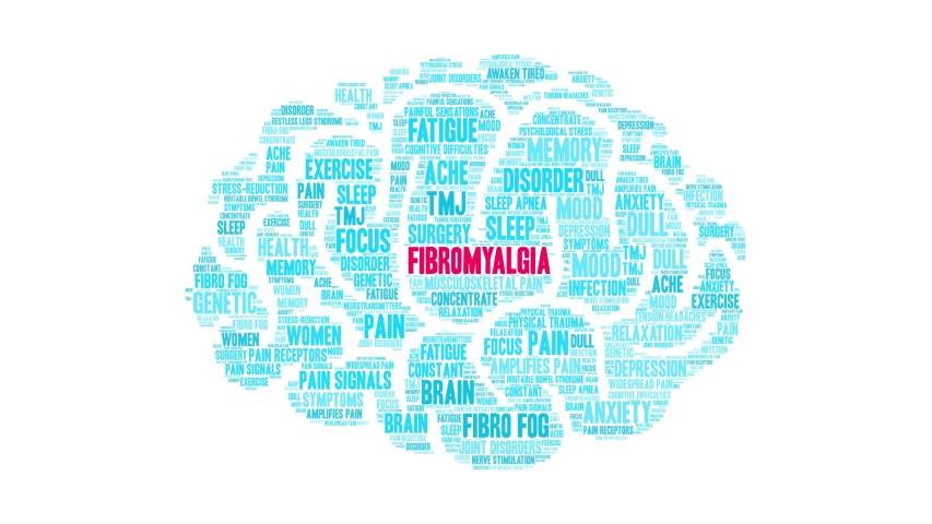 Fibromyalgia word coud on a white background.   Shutterstock HD Video #1049329924