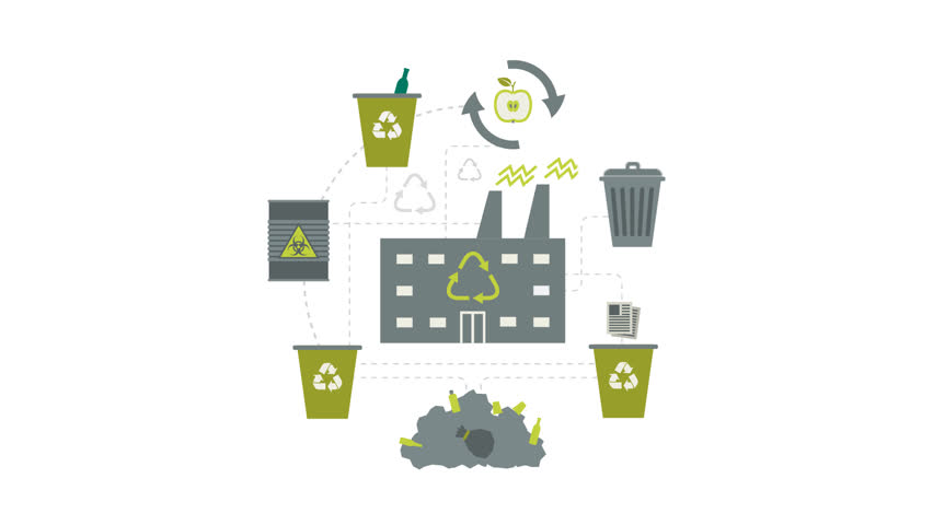 Recycling garbage and waste utilization concept. Environmental ecological background. Video animation, Full HD 1920x1080