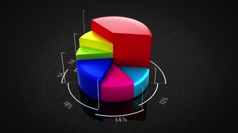 Growing pie and bar charts. Black background. 2 videos in 1 file. Business charts showing increasing profits. Economy background. More options in my portfolio.