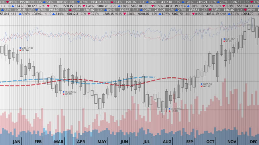 Various Animated Stock Market Charts And Graphs Middle Line