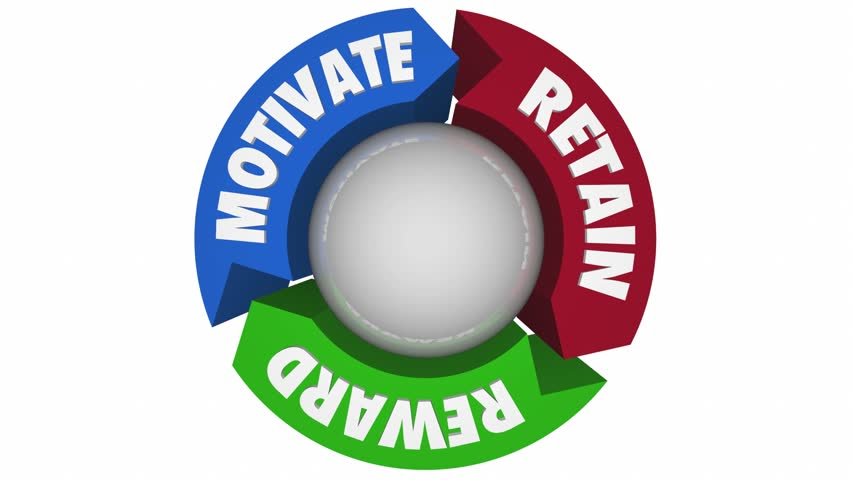 Motivate Reward Retain Employees Customers Cycle