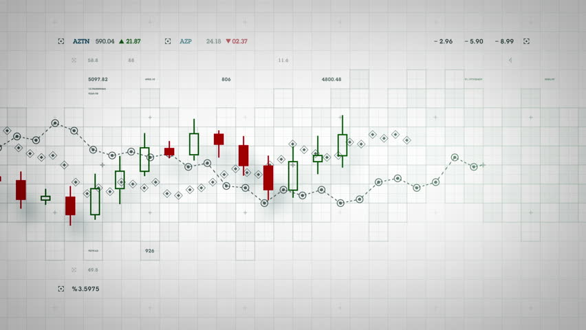 Financial data developing over time. Available in multiple colors. Loops seamlessly. | Shutterstock HD Video #14833120