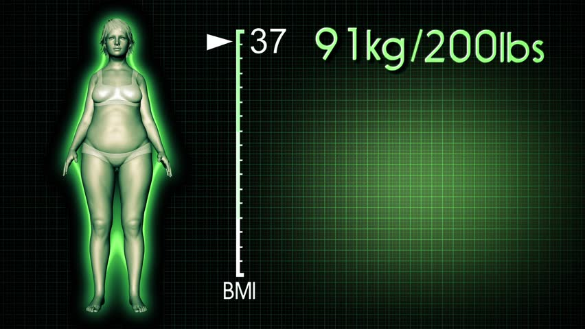 4K Simulation of a Fat Woman Losing Body Weight and BMI Index Computer X-Ray Screen Design 3D Animation