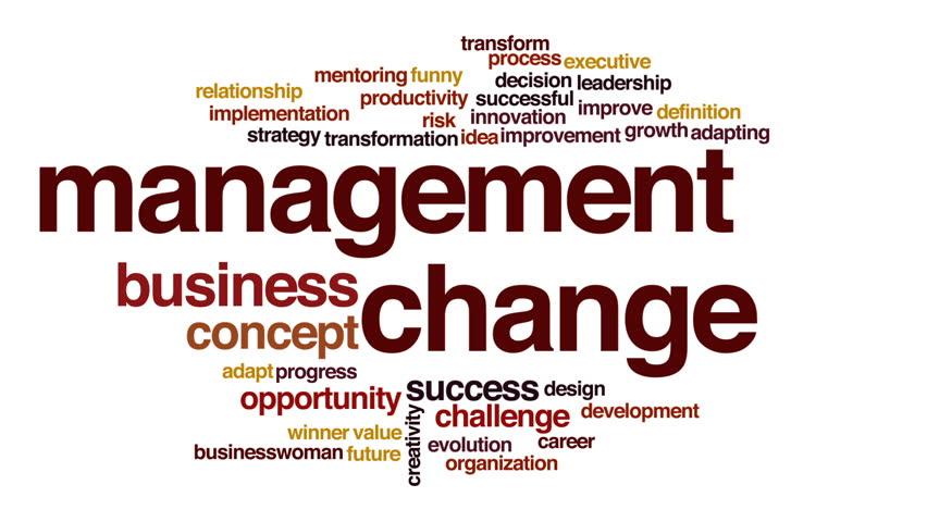 change management tuning adaptation reorientation and re creation Anticipatory tuning reorientation of improving re-creation – reactive and teambuilding, change management, hr, performance coaching.