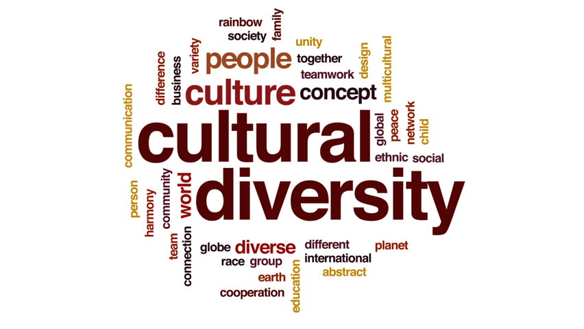 Cultural Diversity Design Animated Word Cloud, Text Design ...