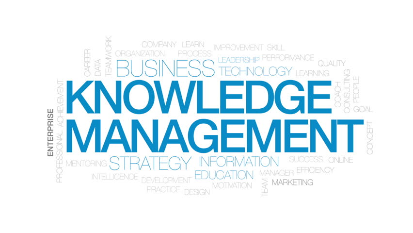 knowledge management animated word cloud text design