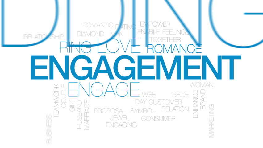 Engagement animated word cloud, text design animation. Kinetic typography. | Shutterstock HD Video #26620144