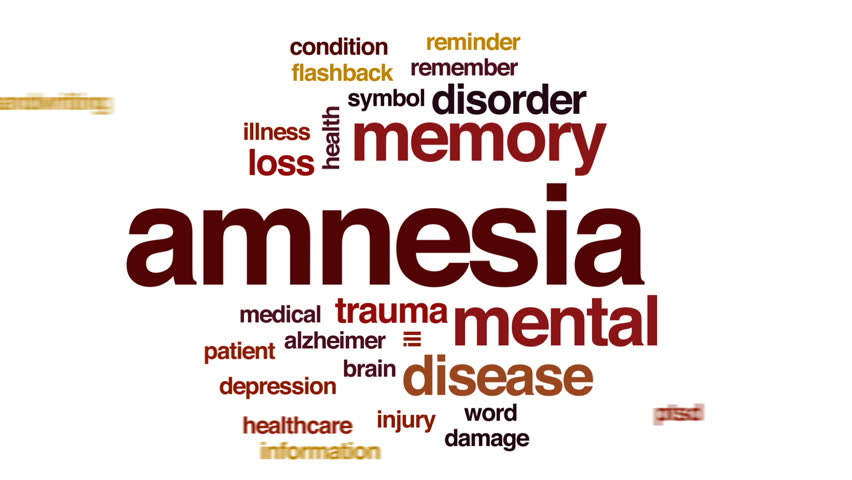 Amnesia animated word cloud, text design animation.