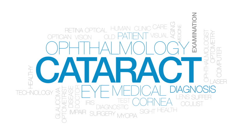 Cataract animated word cloud, text design animation. Kinetic typography.