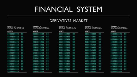 "A fictional data sheet displays a market of financial derivatives that fails gradually. Motion graphic. The term ""toxic assets"" has been widely used during the 2008 financial crisis."