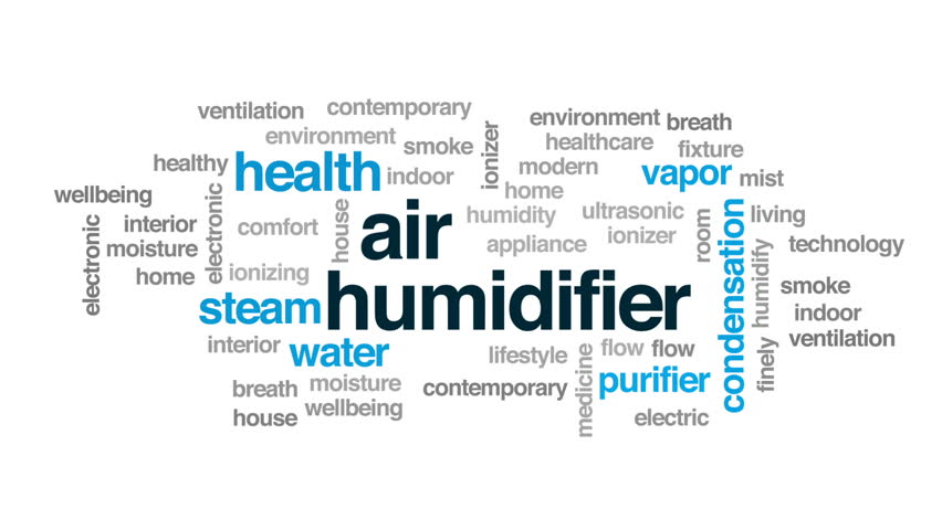 Air Humidifier Animated Word Cloud Text Design Animation