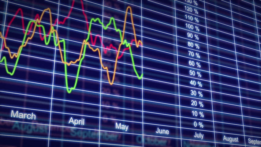 Stock Market charts in looped animation. HD 1080.