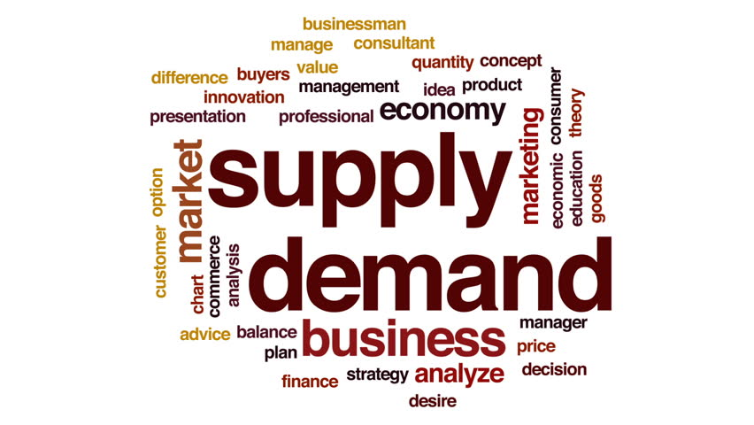 Supply demand animated word cloud, text design animation.   Shutterstock HD Video #31059364
