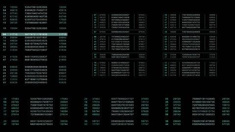 Hi-tech user interface head up display digital numbers for background computer desktop screen display