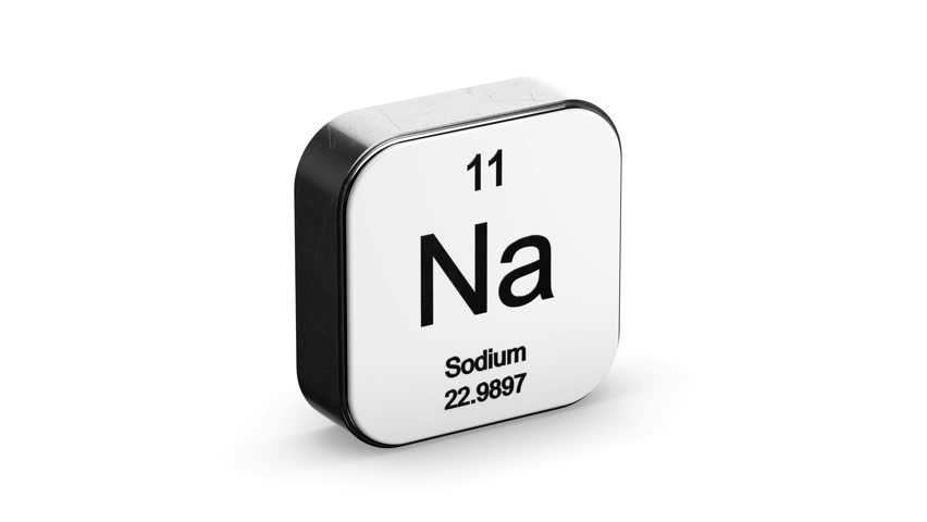 Aluminium Element Symbol From The Periodic Table On White ...