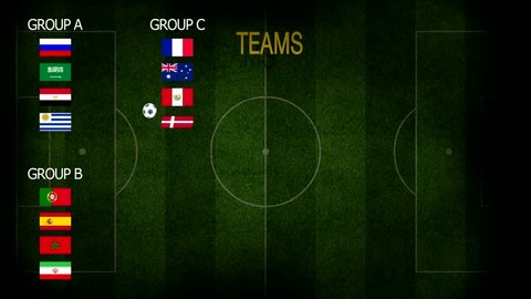 Standings of national teams. Russia 2018.The soccer group.Bouncing ball on a background of a football field.