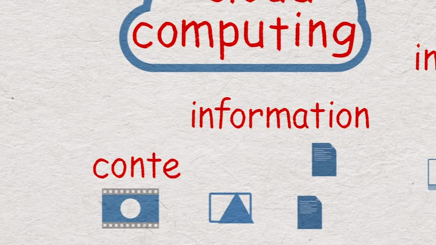 Cloud computing. Hand written words. Computer generated animation | Shutterstock HD Video #5017214