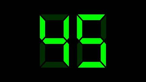 digital counter 0-99, each number in separate frames